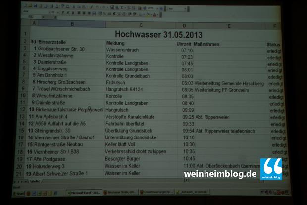 hochwasser weinheim-130531- IMG_5163